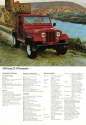 Jeep_CJ_1980_CJ5_Renegade.JPG